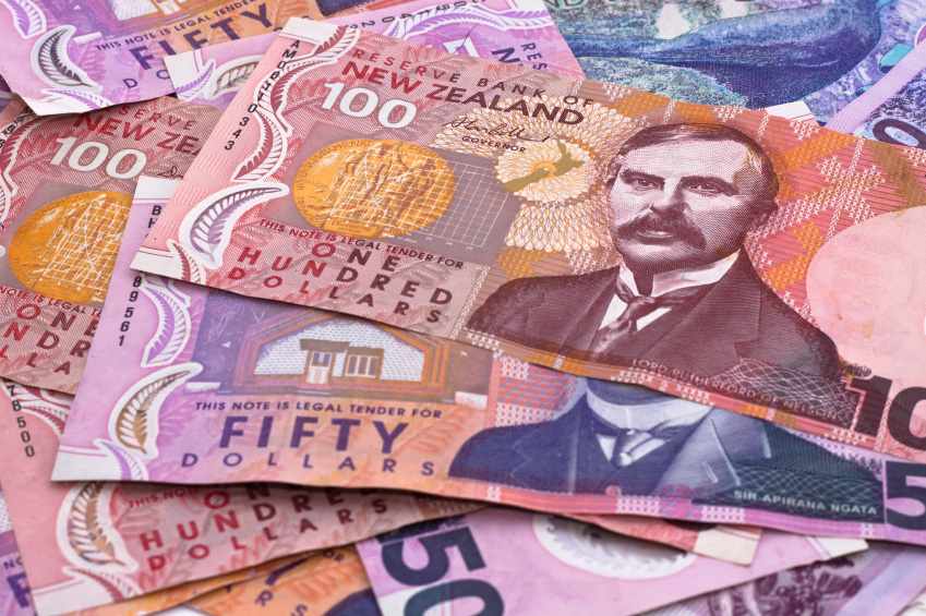 New Zealand Dollar Futures Daniels