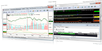 Multicharts automated trading strategies
