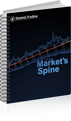The Market's Spine