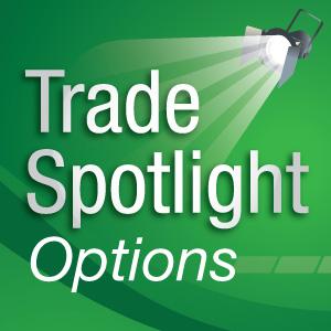 Trade Spotlight: Options Trial