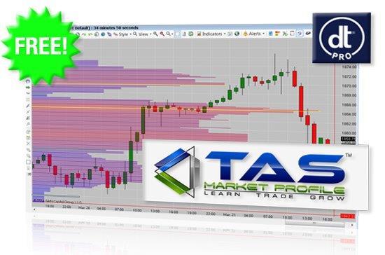 Get TAS Market Map FREE on DT Pro!   Daniels Trading