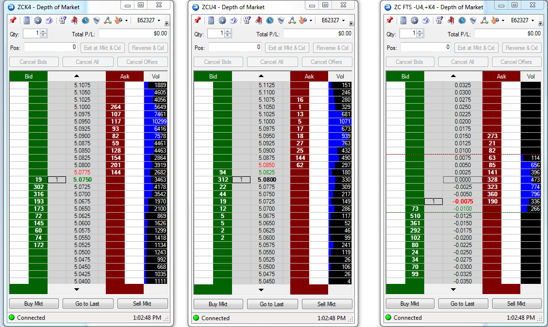 Futures options spread trading