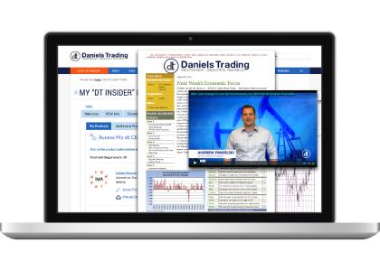 Daniels trading fx options