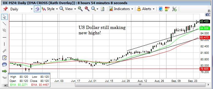 dr-$-dollar-9-26-2014