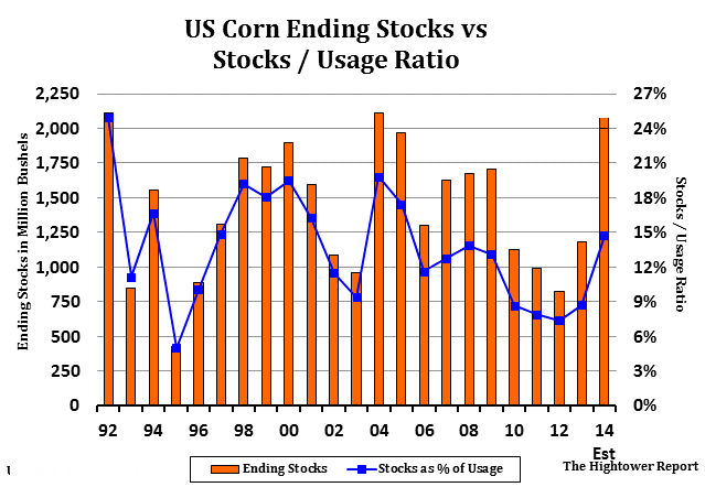 corn-stocks