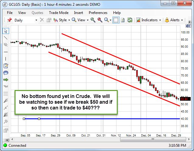 Crude_Dec_30_2014