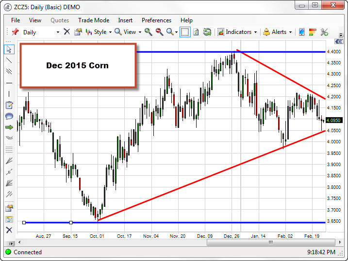 Dec_Corn_02_25_2015_Weekly