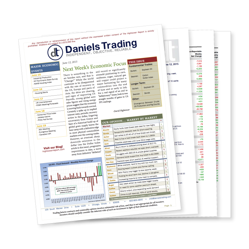 IMA Futures Newsletter, Fast Track Advisory Trade Recommendations and Commitments of Traders Reports for Futures and Options