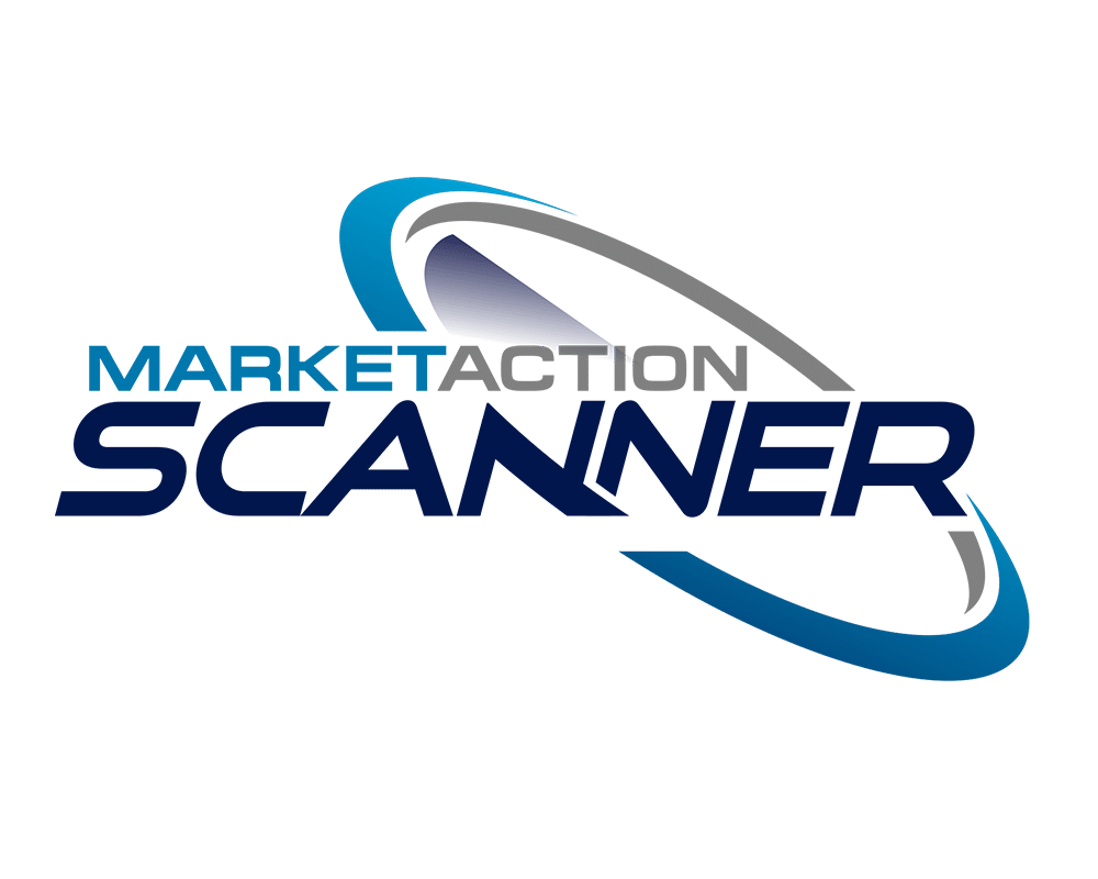 Market Action Scanner