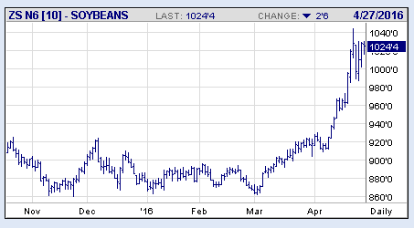 op-beans