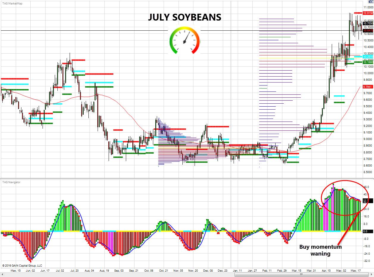 tak-soybeans16-05232016