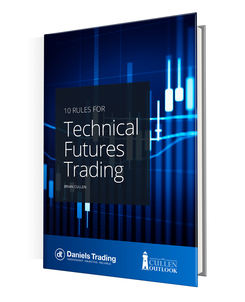 Ten Rules for Technical Futures Trading Cover Image