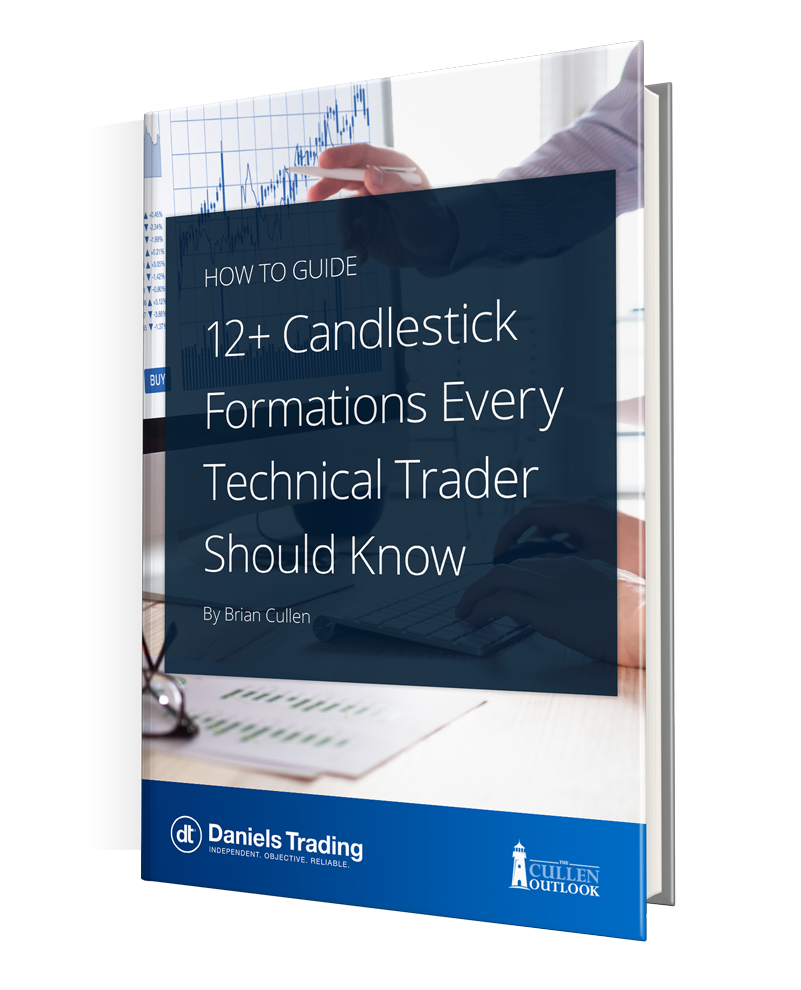 12+ Candlestick Formations Every Technical Trader Should Know