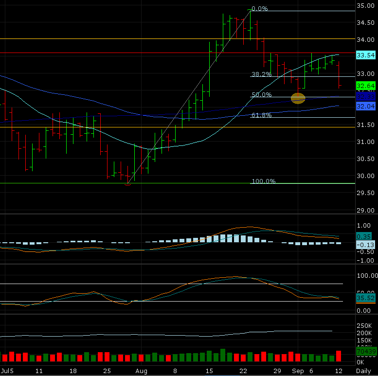 trade-spotlight-futures-soybean-oil