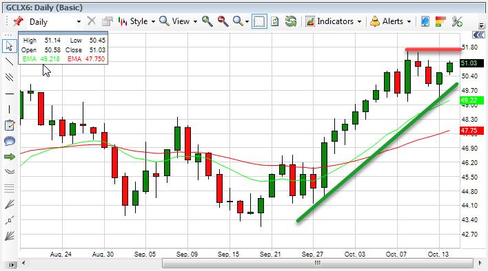 crude-gclx6