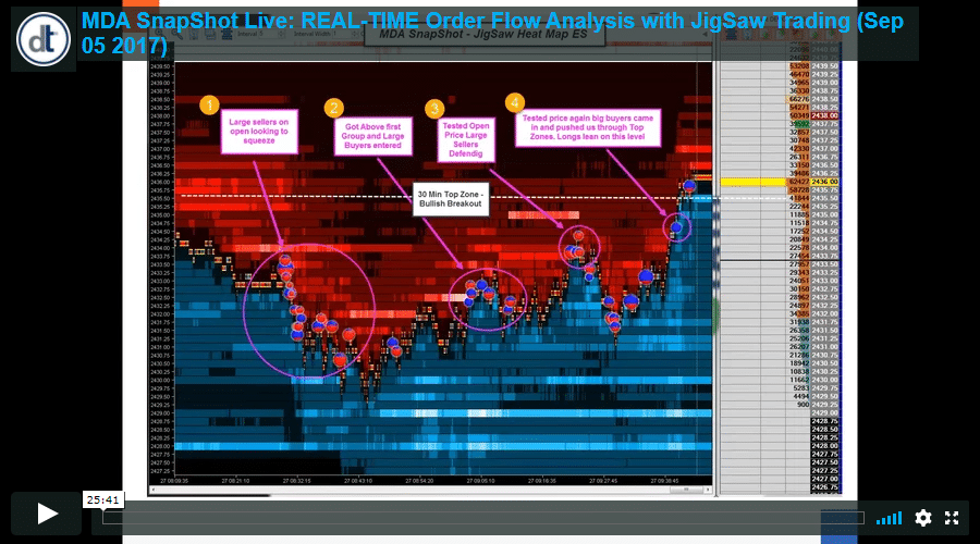 Mda Snapshot Live Real Time Order Flow Analysis With
