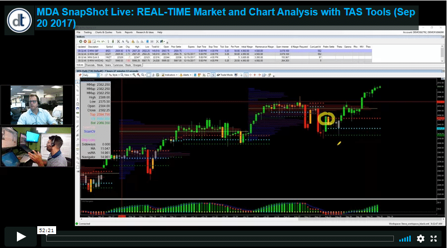 Live market commentary