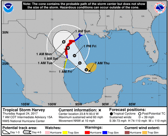 Forecasted Path of Hurricane Harvey from the National Hurricane Center