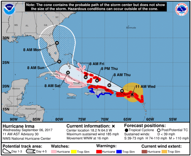 Forecasted Path of Hurricane Irma from the National Hurricane Center