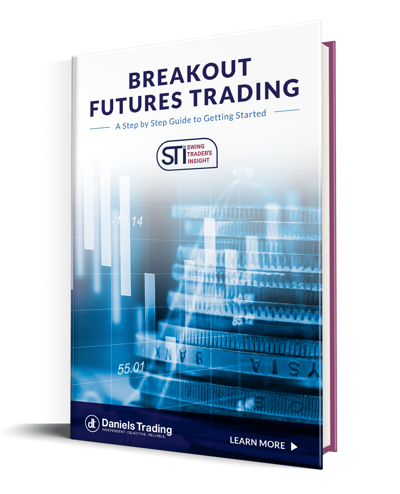 Breakout Futures Trading Guide