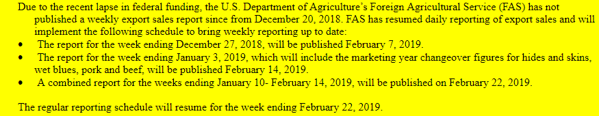 USDA Report Update Schedule