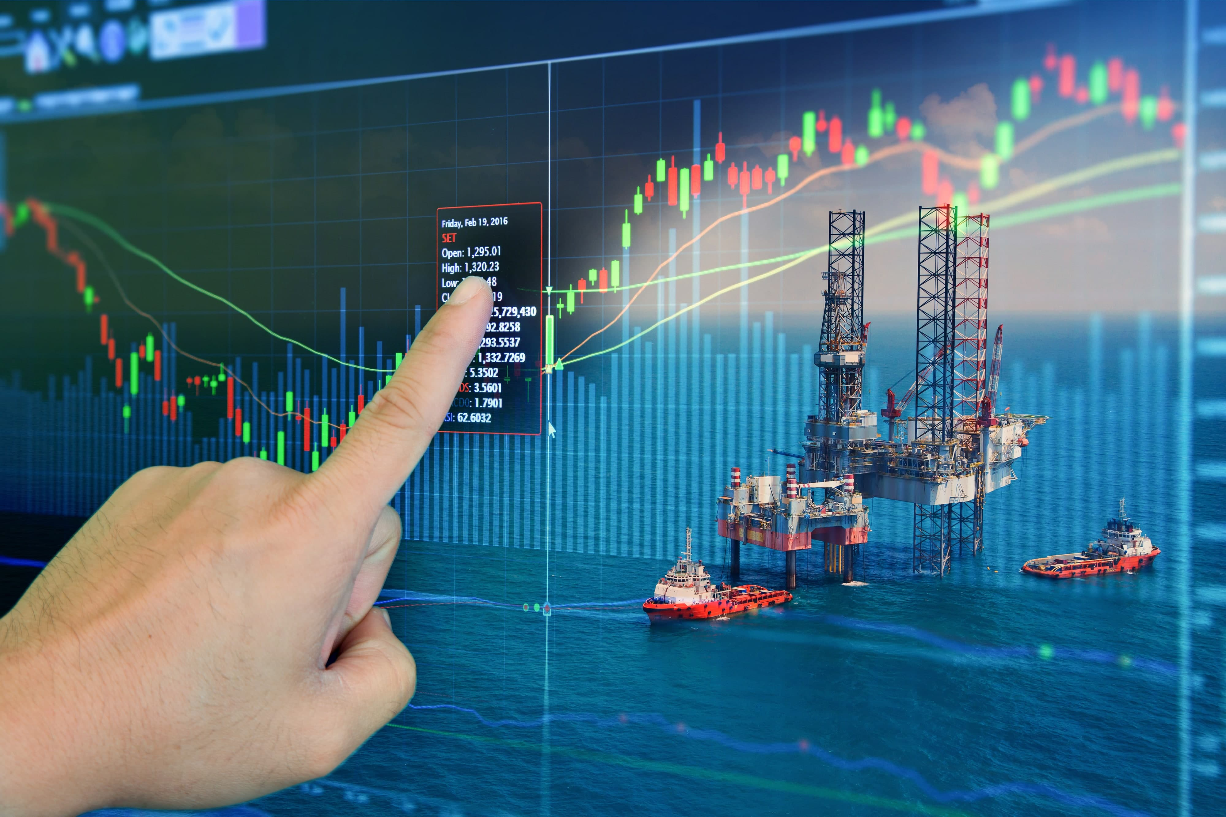Why Oil Futures Trading May Be Your Best Market | Daniels Trading