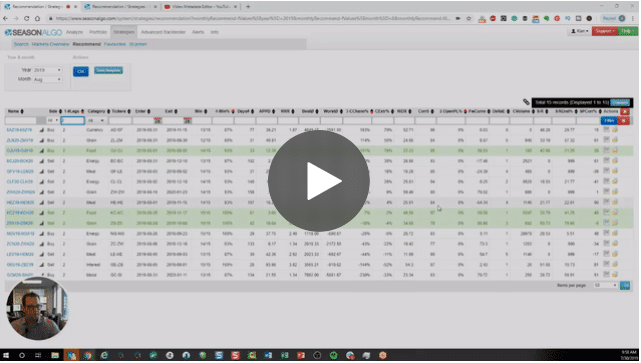Bearish Crude Spread Trade Explained Video