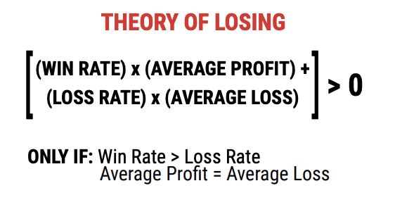 Theory of Losing